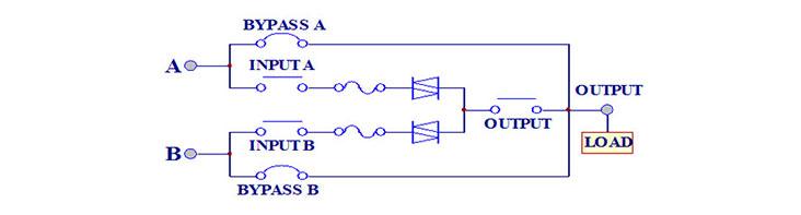 【供应sts高效切换装置】价格,厂家,ups电源-搜了网